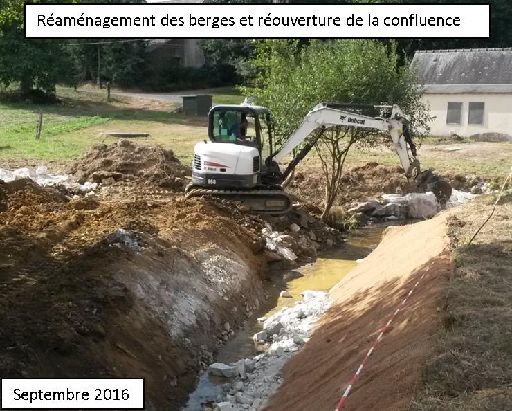 réaménagement des berges et réouverture de la confluence